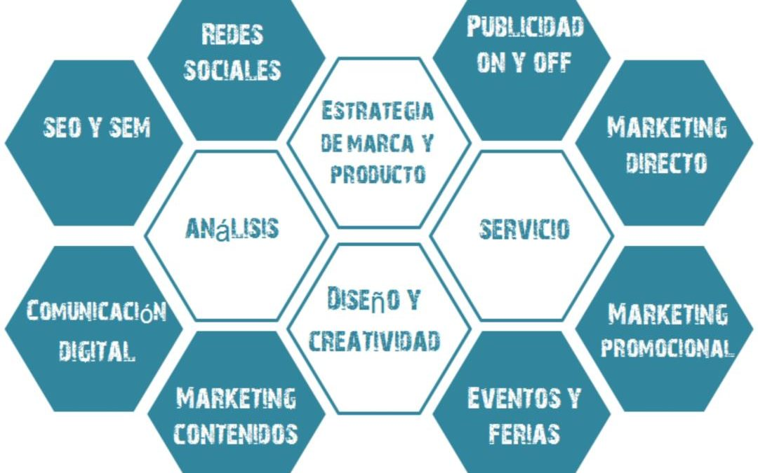 ¿Qué ofrece una agencia de marketing 360?