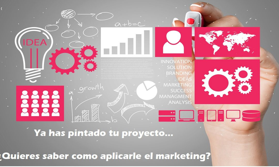 Curso de Marketing 360 para emprendedores